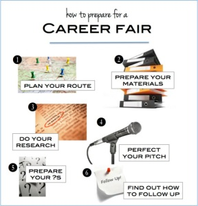 how-to-prepare-for-a-career-fair